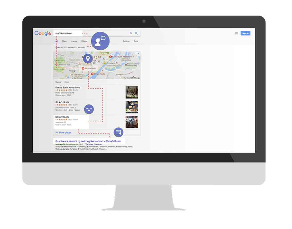 SEO søgemaskineoptimering københavn