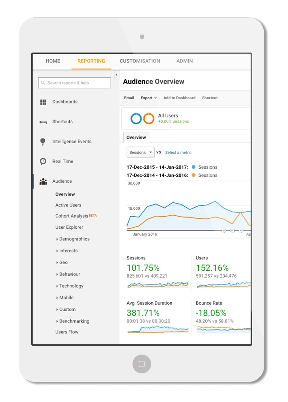 google analytics ekspert